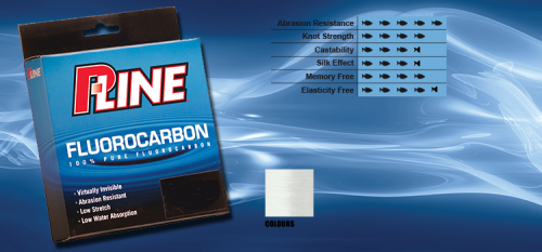Fluorocarbon.png