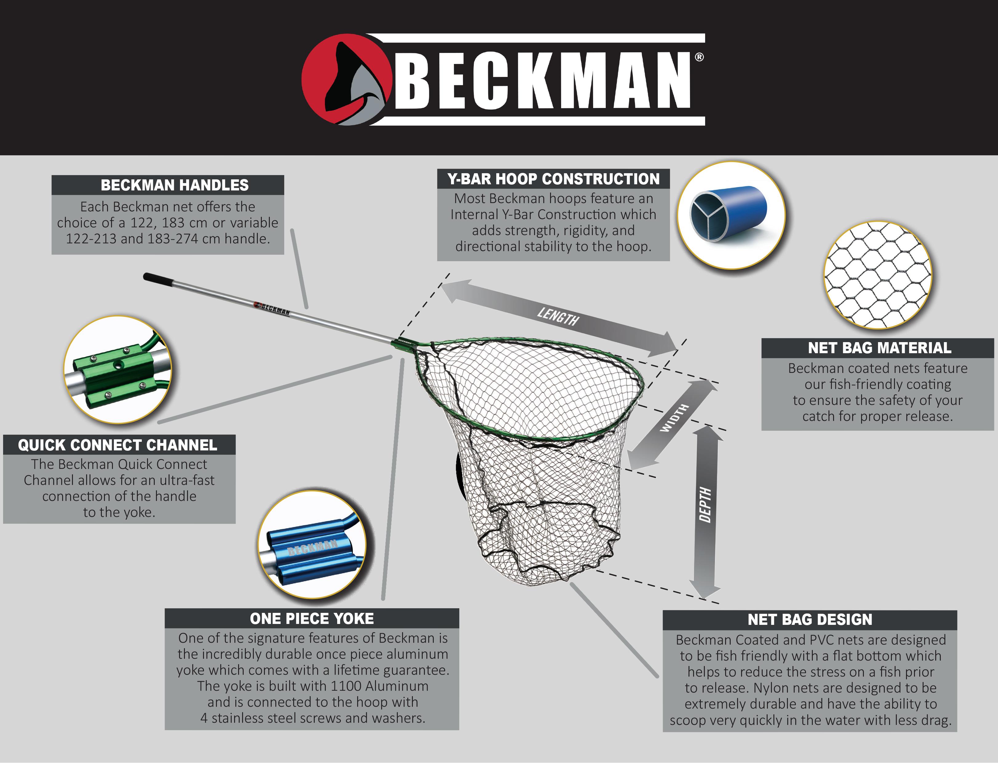 beckman_descriptions