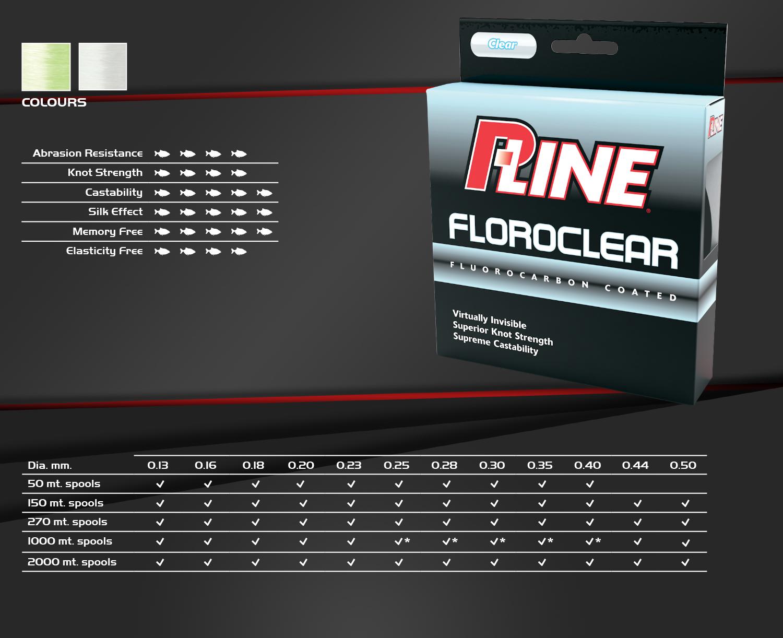 p-line_floroclear