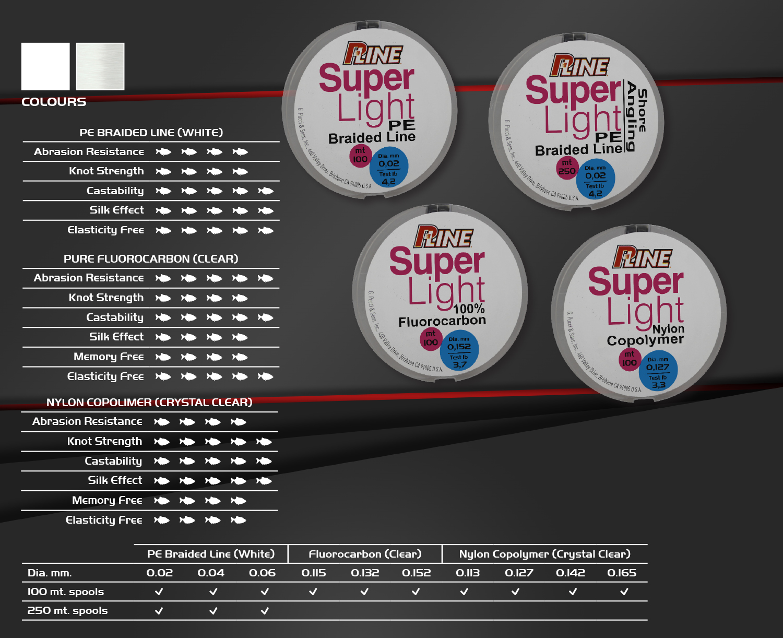 p-line_super_light