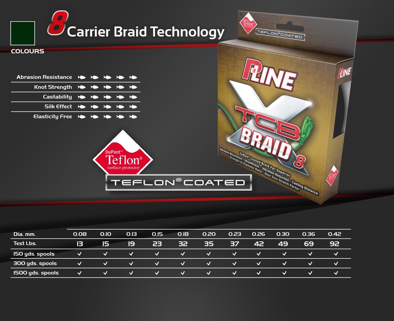 p-line_xtcb_braided_line