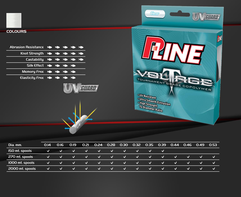 p-line_voltage